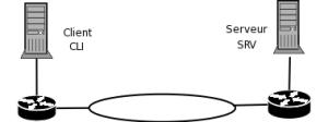 Figure 10-1. Schéma maquette