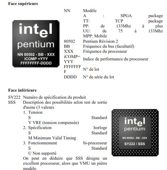 Le Pentium MMX