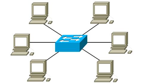 La segmentation avec les commutateurs