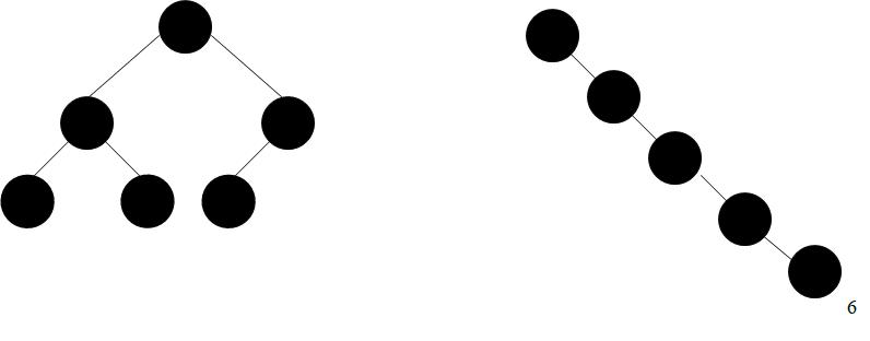 Arbres binaires  Cours d'Algorithmique