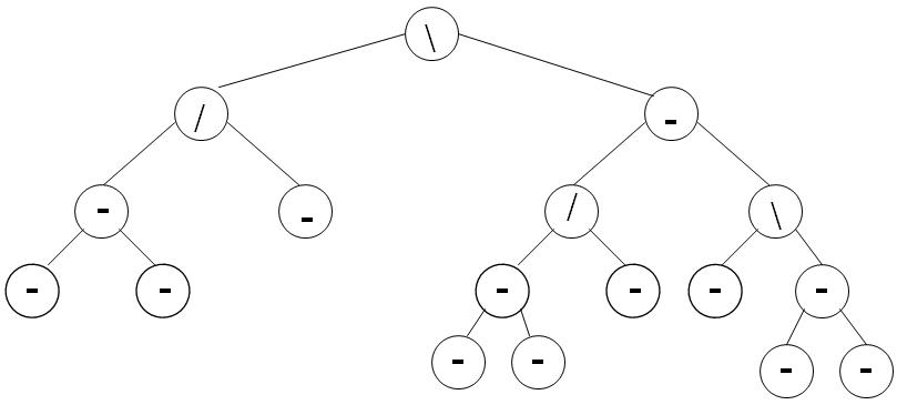 Quand une insertion  provoque le déséquilibre de l'arbre?