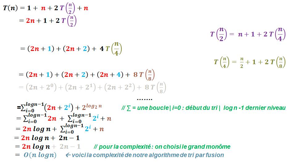 Démonstration la complexité de notre algorithme de tri par fusion