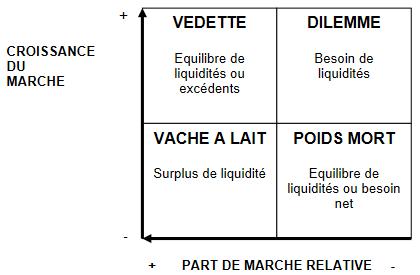 Cours-gratuit-CROISSANCE DU MARCHE