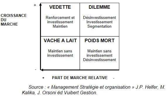 Cours-gratuit-Strategies generiques