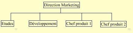 Cours-gratuit-competences techniques pointues pour la connaissance des produits
